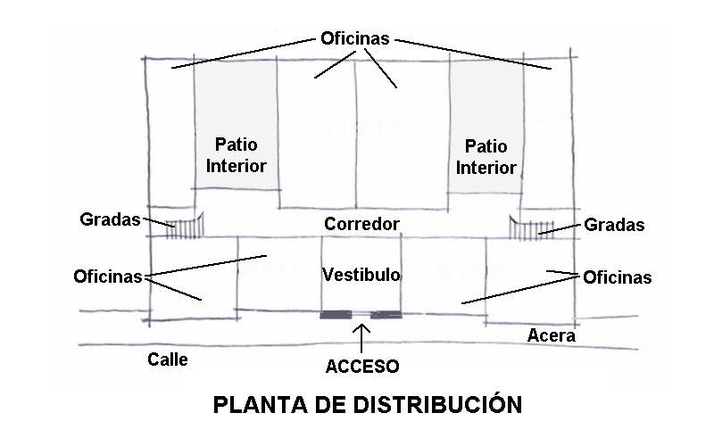 Planta de distribución, boceto realizado por departamento de conservación del IHAH (Instituto Hondureño de Antropología e Historia) 2003.